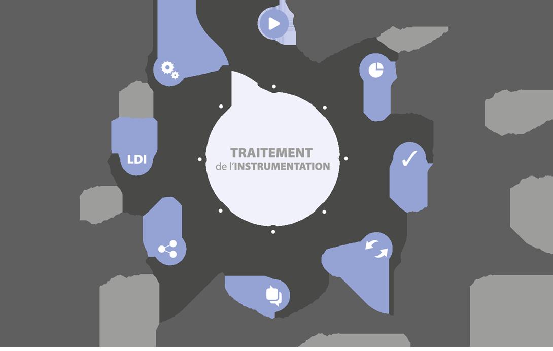 Traitement de l'instrumentation