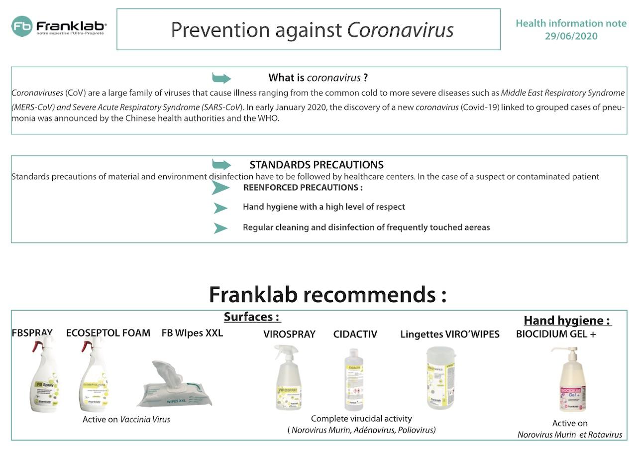 Prevention against Coronavirus - June 29, 2020